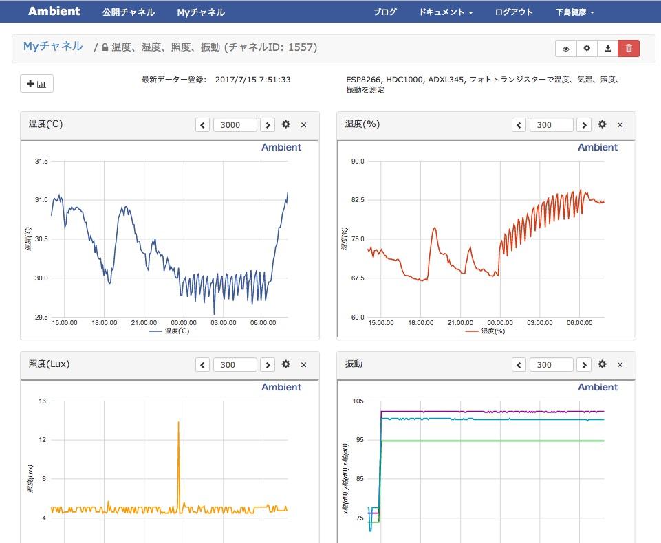 MicroPython (ESP8266)で温度、湿度、照度、振動を測定し